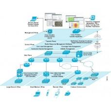Инсталация и конфигурация на Cisco Wireless